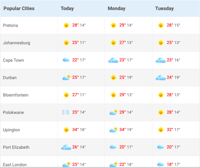 3 day weather 4 april 2021